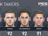 Daftar Pemain Terbaik PES 2017 Lengkap Terbaru