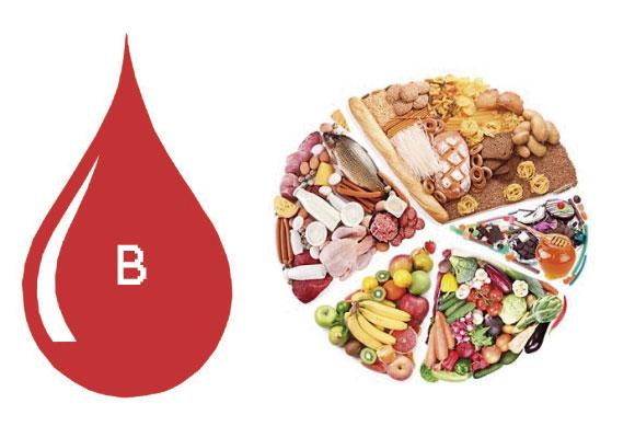dieta de tipo sanguineo o positivo