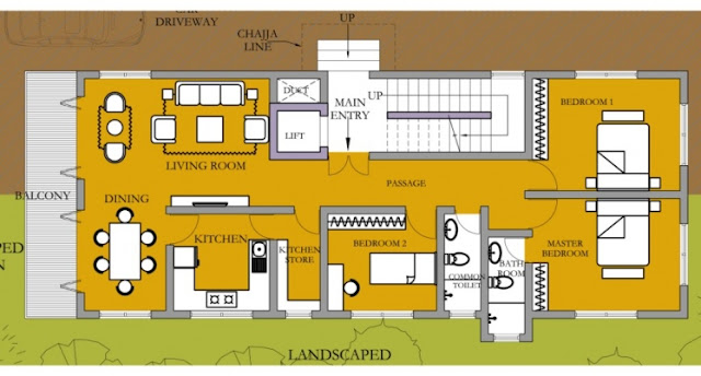 Home plans in india may 2013 for Typical house layout