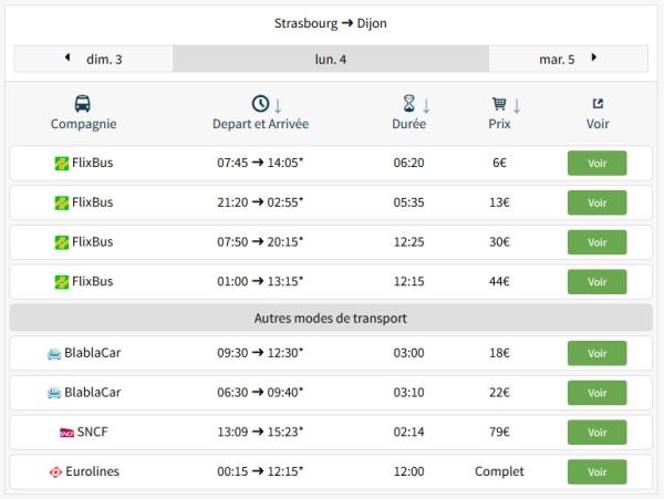 Tanie podróżowanie po Francji, pociągi, tgv, tanie bilety we Francji, tanie busy
