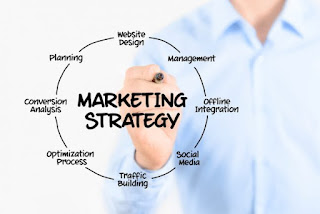 Basic Marketing Strategies & Management for the Digital Age