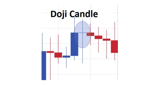 Trading system pattern