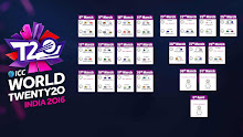 Download ICC T20 Cricket World Cup 2016 Match Schedule in Indian Time in JPG