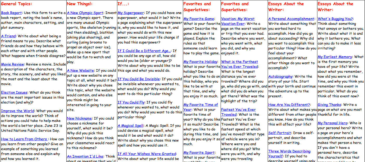 Essay topics for adults