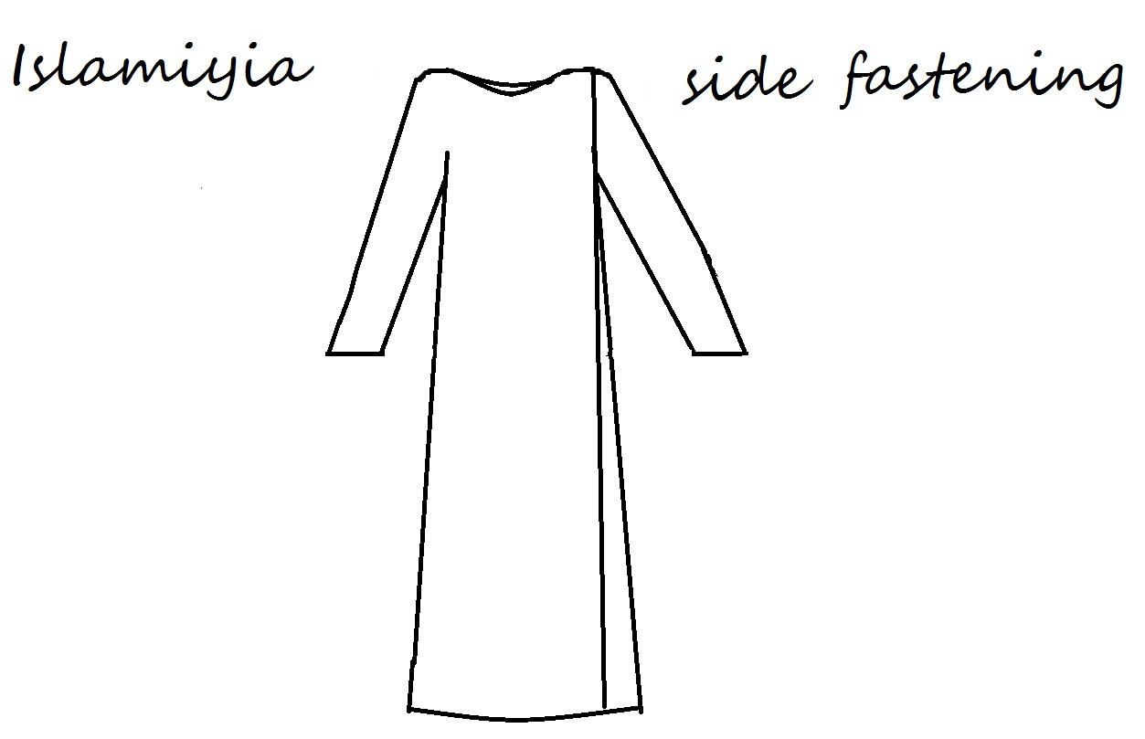 Beautiful Muslimah: April 2011