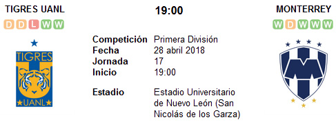 Tigres UANL vs Monterrey en VIVO