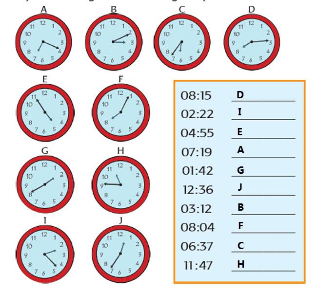 Kunci Jawaban Tema 3 Kelas 3 Halaman 171, 172