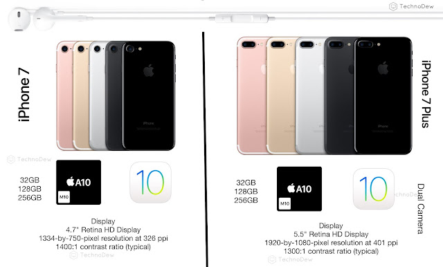 iPhone7nPlus-Compare