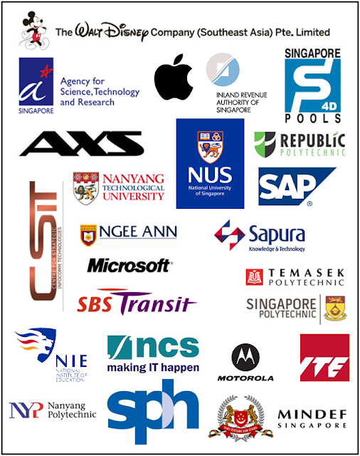 U.S Army, Walt Disney, Agency for Scient, Technology and Research, ASTAR, Apple, Inland Revenue Authority of Singapore, IRAS, Singapore Pools, AXS, Nanyang Technological University, NTU, National University of Singapore, NUS, Republic Polytechnic, SAP, Ngee Ann Polytechnic, CSIT, Centre for Strategic Infocomm Technologies, Microsoft, SBS Transit, Temasek Polytechnic, Singapore Polytechnic, National Institue of Education, NIE, NCS, Motorola, ITE, Nanyang Polytechnic, Singapore Press Holidings, SPH, Singapore Police Force, SPF, Ministry of Home Affairs, MHA, Ministry of Defence, MINDEF