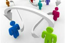 Klasifikasi Lembaga Sosial Yang Ada di Masyarakat