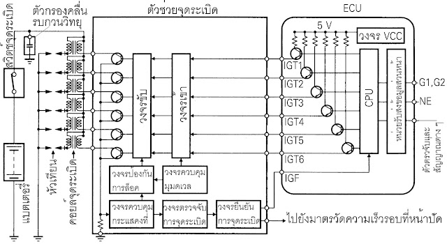 wiring diagram dli