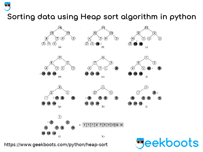 https://www.geekboots.com/python/heap-sort