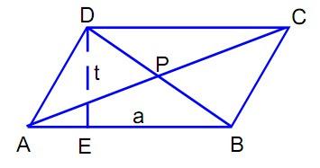 Materi Matematika Dasar SD Kelas 5 SD Mengenal Sifat-sifat Jajargenjang