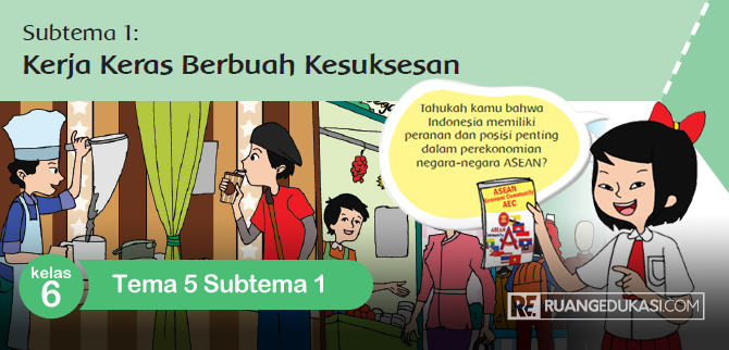 Kunci Jawaban Tematik Tema 5 Kelas 6 Subtema 1