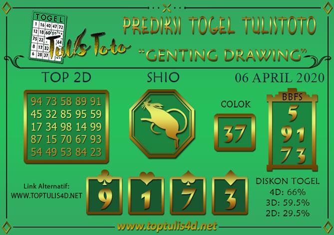 Prediksi Togel GENTING DRAWING TULISTOTO 06 APRIL 2020