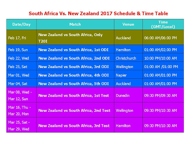 South Africa Vs. New Zealand 2017 Schedule & Time table,South Africa tour of New Zealand 2017,RSA vs NZ 2016 series,New Zealand vs South Africa 2017 schedule,fixture,time table,local time,GMT IST local time,match detail,New Zealand vs. South Africa series,ODI series,test series,t20 series,full match schedule,icc cricket calendar,all schedule,South Africa vs New Zealand 2017,cricket schedule,venue,day date,place,match timing South Africa tour of New Zealand 2017 (5 ODIs, 3 Tests, 1 T20)  Start from Feb. 17/2017 to Mar. 29/2017   Click here for more detail..
