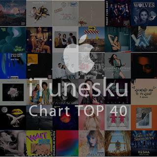 CHART TOP 40 Prambors Bulan Mei 2018