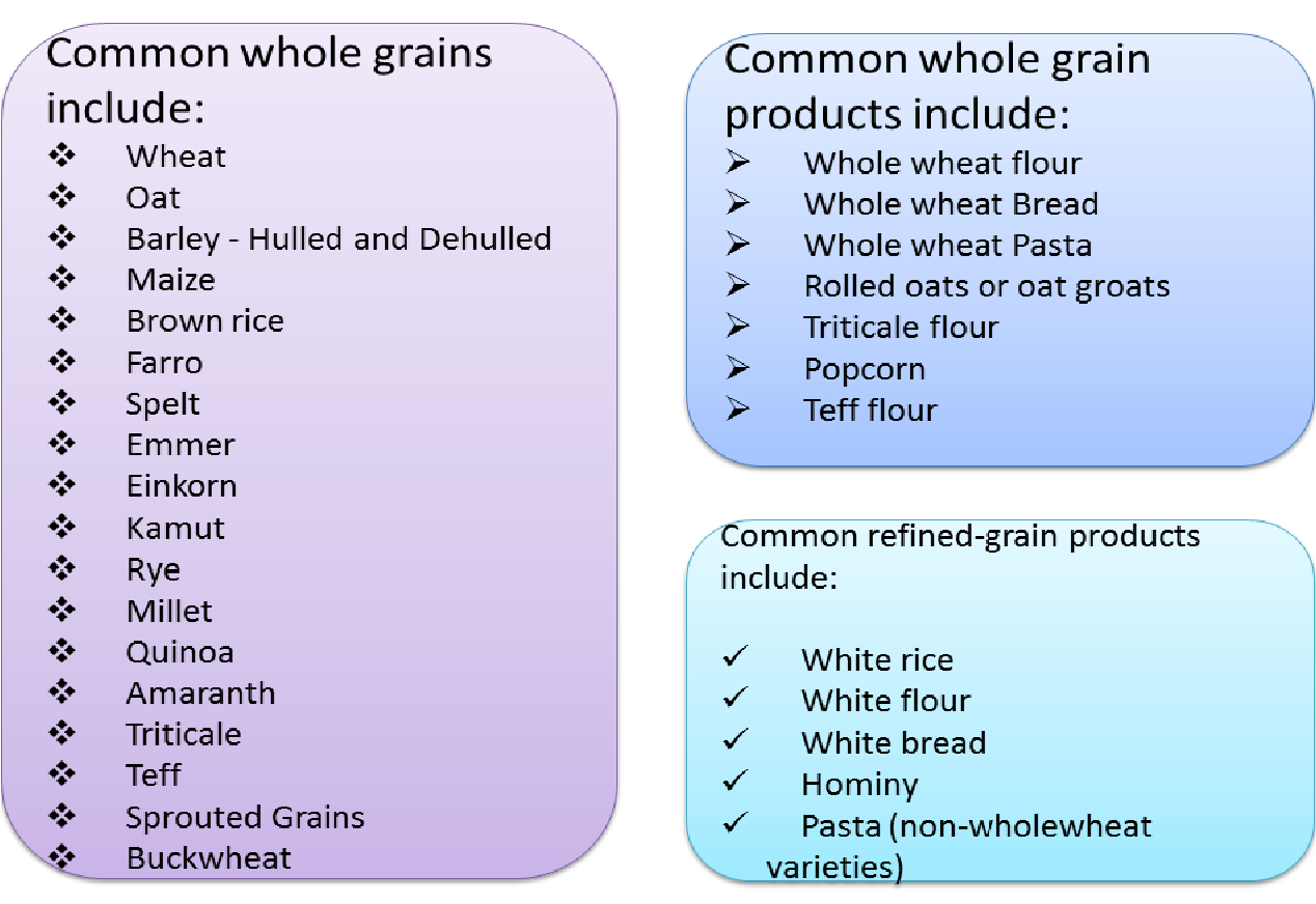 List Of Whole Grain Food Products