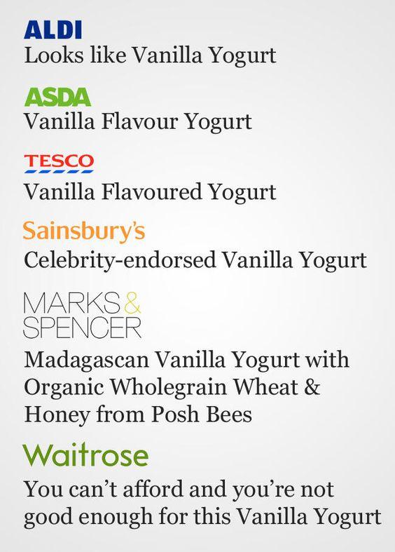 Funny British Supermarket Yoghurt Slogans Picture