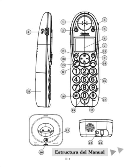 mi colección de teléfonos...: TELEFONICA MANUAL DE USUARIO