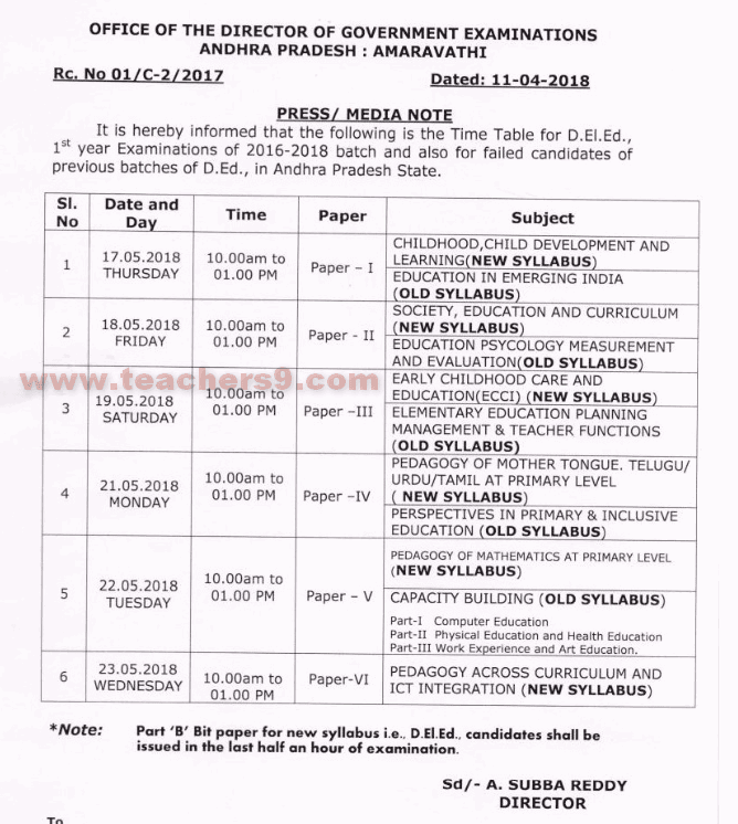 D.Ed 1st year 2016-18 batch Exams Time Table