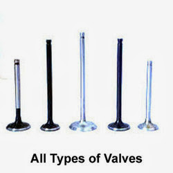 Main Parts of an Internal Combustion Engine (valves)