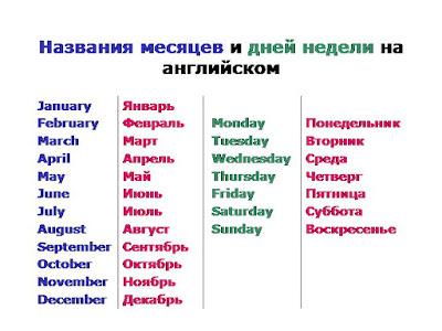 название месяцев и дней недели на английском