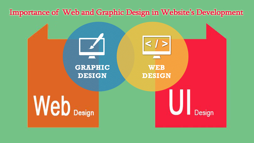 importance of web designing in small The internet is such an important part of everybody's lives these days that it's never too early to start learning web design in this carefully structured, colorful series, joni trythall takes pre-teens through the process of building a simple website.