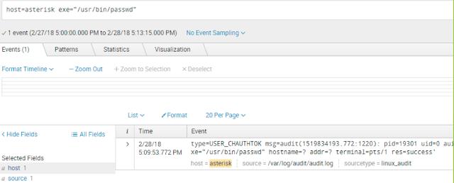 Visualización de eventos con splunk