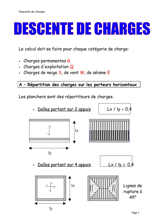 Welcome descente de charge exercice corrig - Comment calculer m3 ...