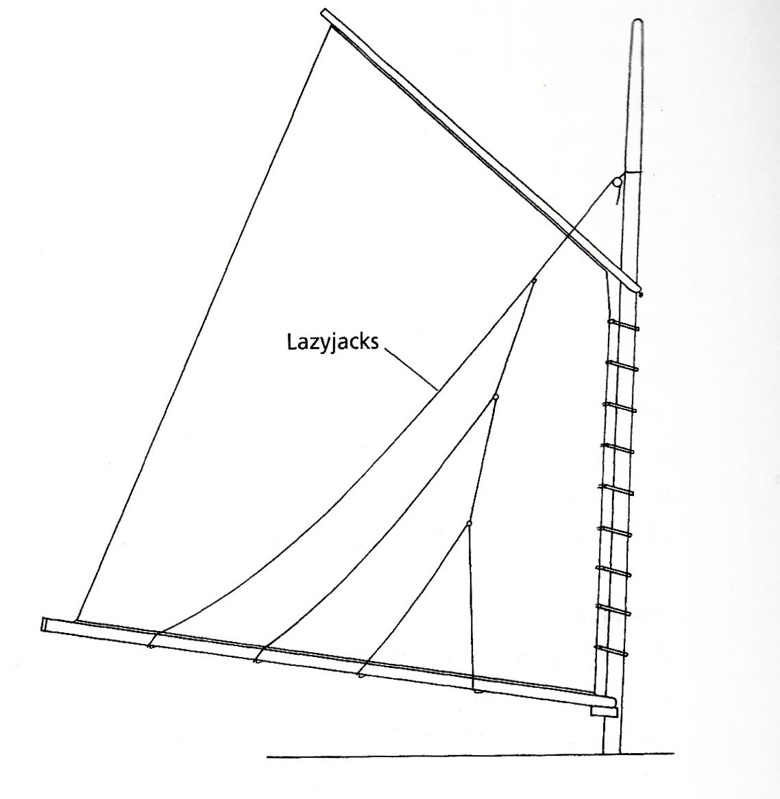 Compassman Dan S Schooners Are Unique Sailing Vessels