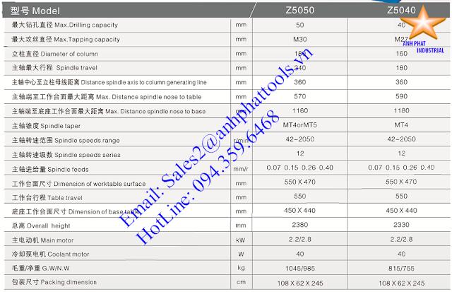 Máy Khoan và Taro Cao Cấp Thương Hiệu WDDM 2.2kw