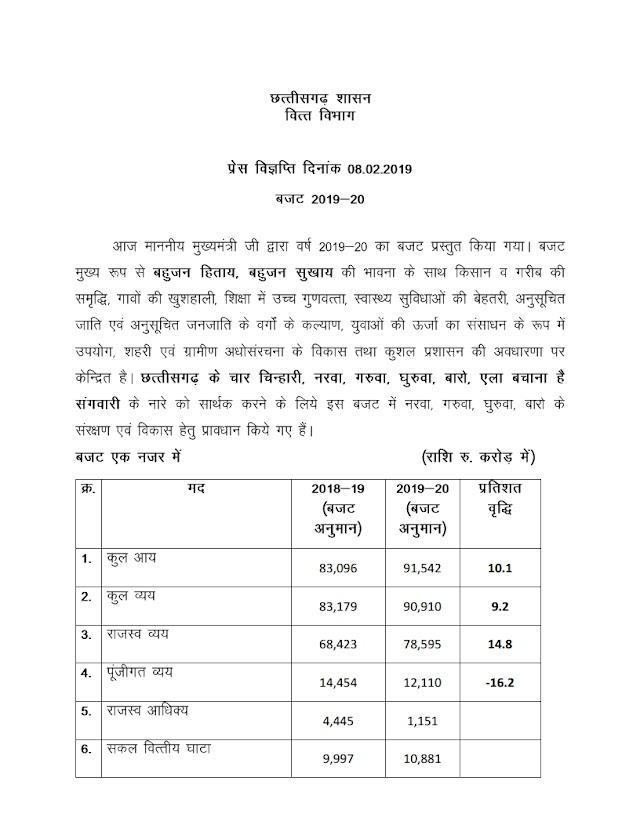 छत्तीसगढ़ बजट 2019 -20  पूरा पढ़े एव फ्री  में पीडीऍफ़ डाउनलोड करे || Download Chhattisgarh Budget 2019-20 and read pdf in full