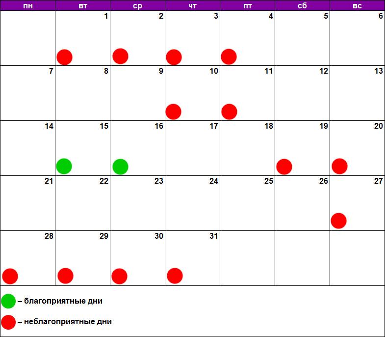 Лунный календарь химической завивки январь 2019