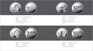 mata uang rupiah terbaru 2017, dengan tampilan tokoh pejuang nusantara