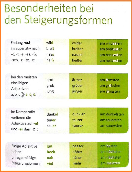 deutsch lernen mit bildern learning german with pictures learn free german german grammar. Black Bedroom Furniture Sets. Home Design Ideas