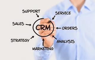 phần mềm chăm sóc khách hàng