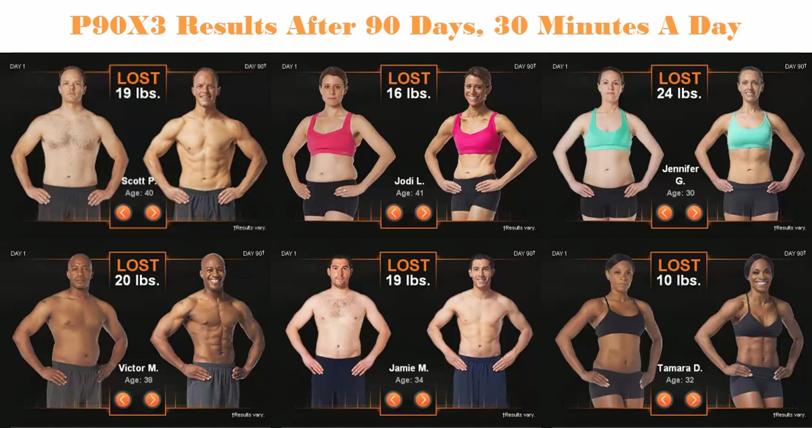 A Fit Nurse Everything You Need To Know About P90x3