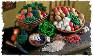 Συνδυασμοί και χώνευση τροφών