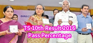 TS SSC 10th 2016 Pass Percentage Subject / School wise