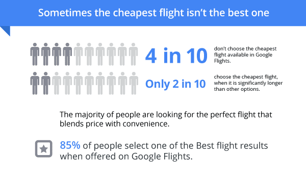 Google is the Way to Go When Booking Flights 3