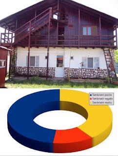 pareri cazare vila cristi vama veche forum info turist