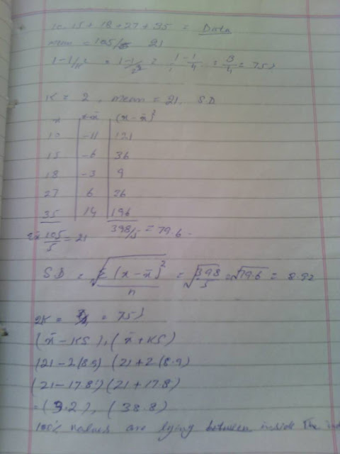 STA301 GDB NO 1 Solution idea by Ghulam Mujtaba
