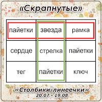 http://skrapnutyie.blogspot.ru/2017/07/2007-1908.html