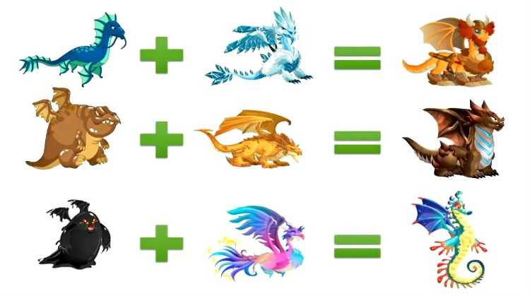 Dragon City'deki en saf ejderha genelde aynı türle çifleştirilen türlerden meydana gelmektedir.