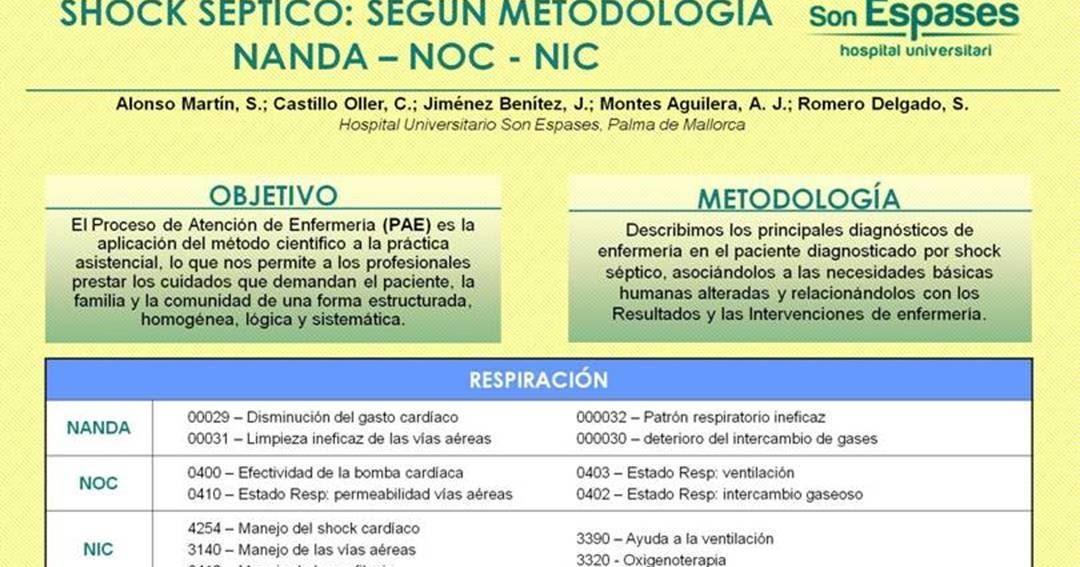 Teamwork Medical Nurse: PLAN DE CUIDADOS AL PACIENTE EN