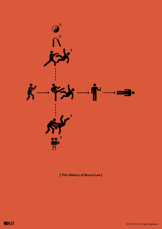 Famous Lives in Minimalist Pictogram Flowcharts From Darth Vader - warehouse cover letter