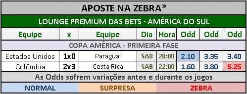 LOTECA 705 - GRADE COPA AMÉRICA 03