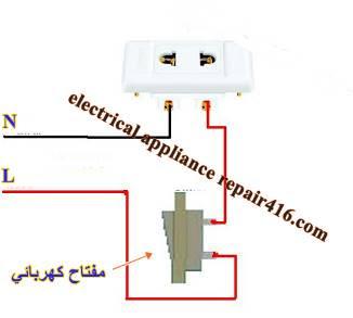 دائرة التحكم في بريز كهربائي باستخدام مفتاح