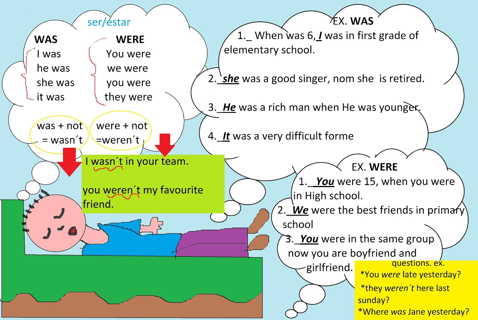 English 2 Actividad 1 Verb To Be Simple Past Was Were